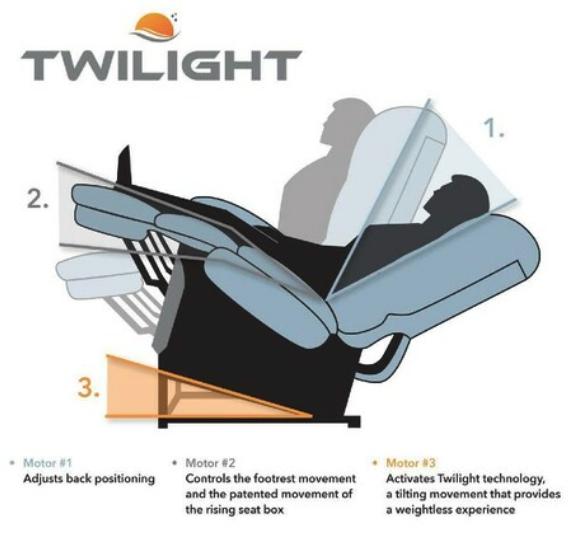 PR-515 Twilight Features